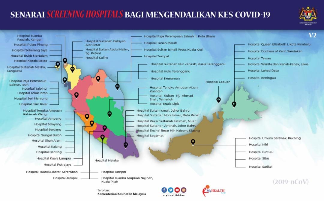 COVID-19 screenings hospitals Malaysia